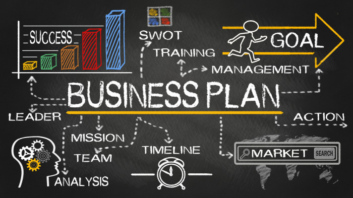 , customised-business-plans